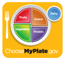 March is National Nutrition Month® | University Library