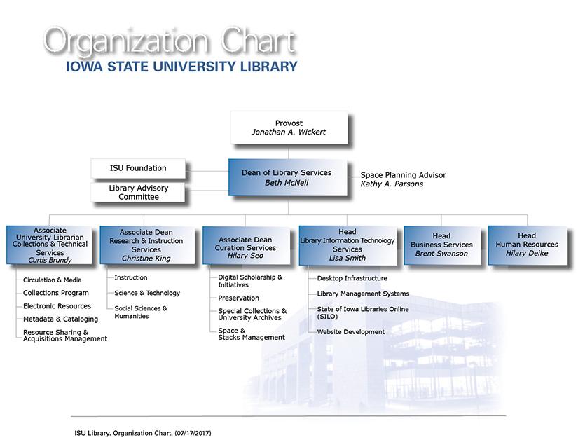 organization chart university library iowa state
